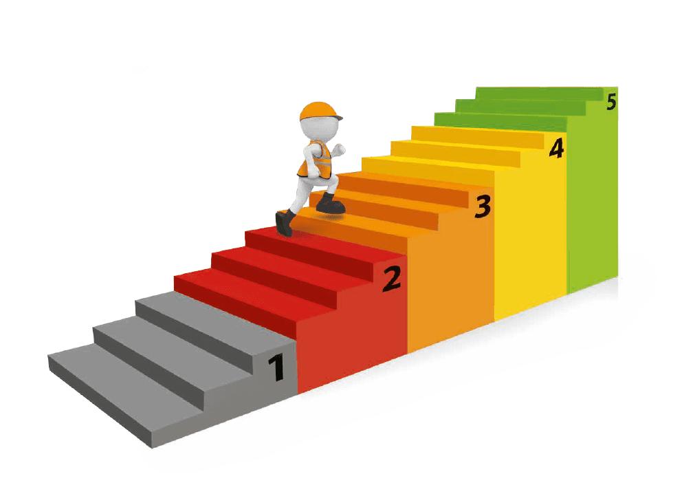 Safety Culture Ladder Light trede 2